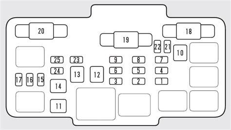 8377066 2010 Honda Element Fuse Diagram